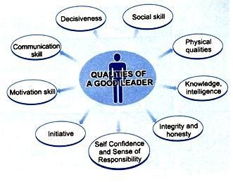 Essay on Qualities of a good leader - wikiessays
